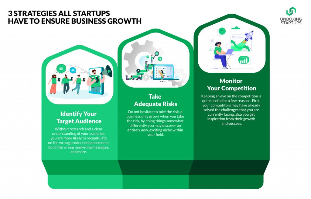 Business Growth Strategies for Startups