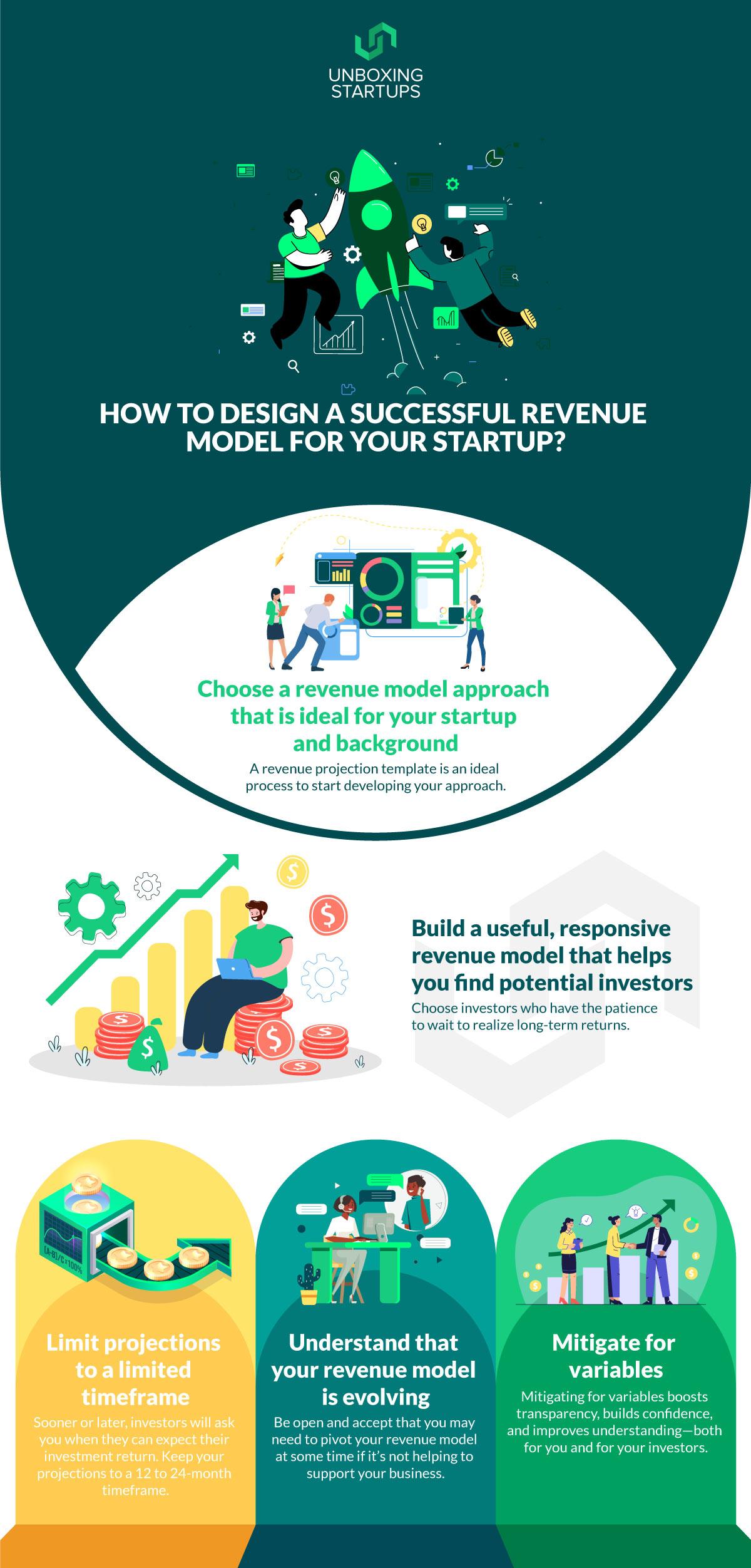 Revenue Model for Startups