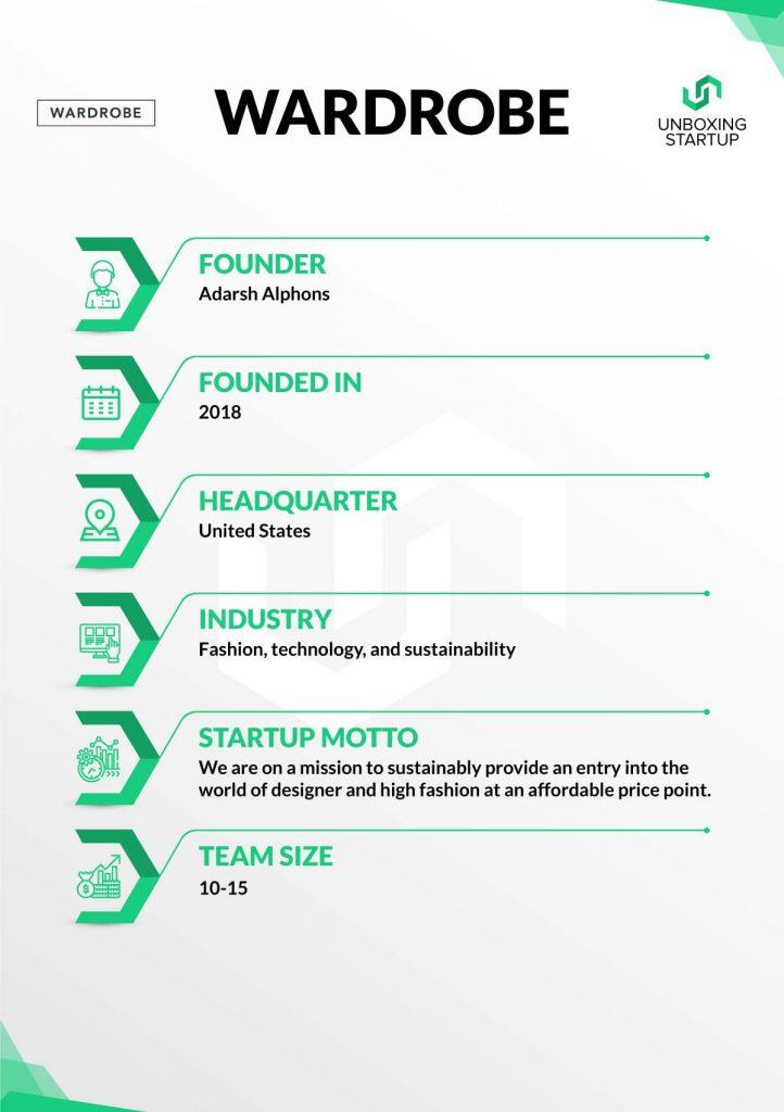 Startup Of The Week – Wardrobe