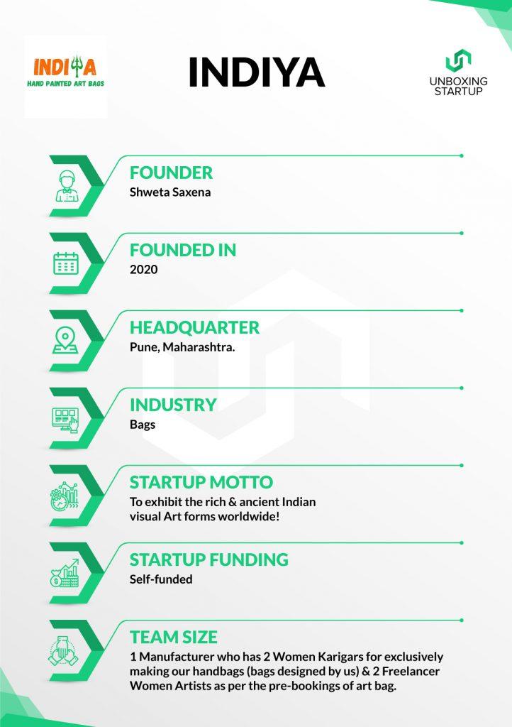 Startup Of The Week – Indiya